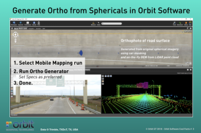 Generate Ortho from Sphericals