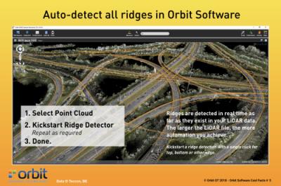 Auto-detect all Ridges