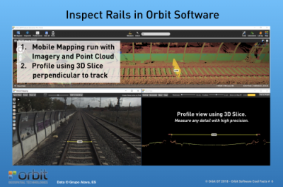Inspect Rails
