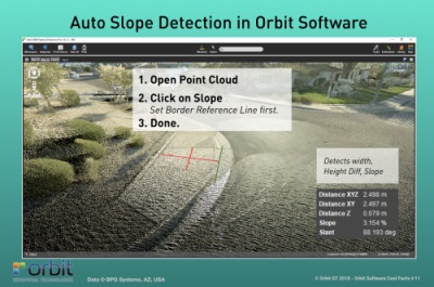 Auto Slope Detection