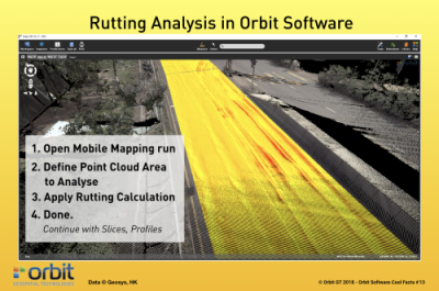 Rutting Analysis