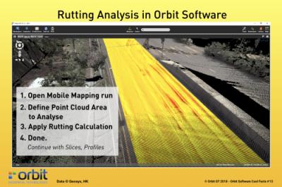Rutting Analysis