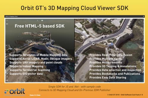 Orbit GT Orbit GT releases free SDK/API for 3D Mapping Cloud SaaS platform