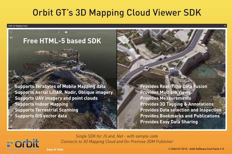 Orbit GT releases free SDK/API for 3D Mapping Cloud SaaS